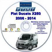 Fiat Ducato X250