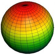 Mathe- und Physik-